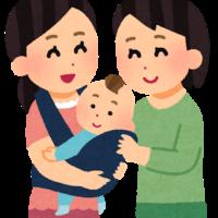 養子という単語を手話動画で解説!家族の表現はこれで完璧!