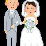 結婚するの手話