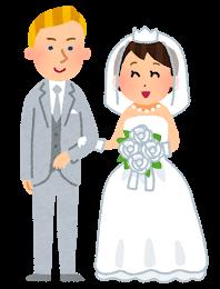 結婚する の手話表現を動画で!単語は由来とやり方をセットで覚えよう!