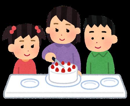 ケーキの手話