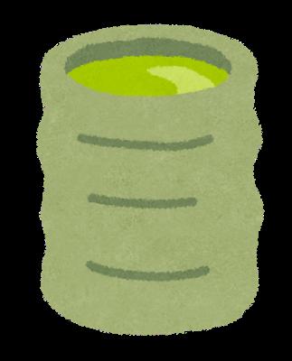 緑茶の手話